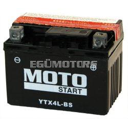 Motostart  zselés akkumulátor YTX4L-BS