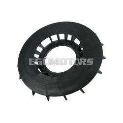 Motoforce variátor ventillátor lapát, Piaggio/Gilera