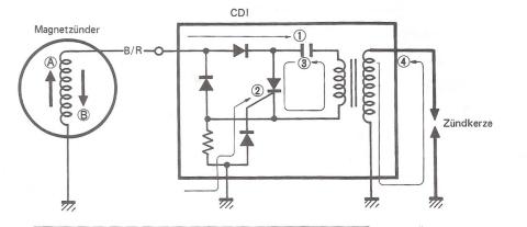 Modern robogó CDI gyújtás, gyújtáselektronika rajza