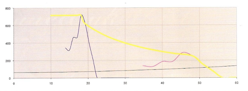 Tuning variátor hangolás tippek